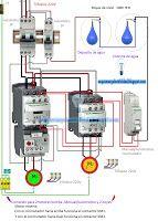 Esquemas eléctricos: Esquema eléctrico con motor trifásico y motor rese...