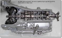 97 Best Gearbox/ Transmission images in 2019 | Gears, Manual