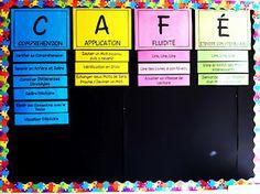 L'univers de ma classe: Un affichage DECLIC pour l'atelier de lecture !