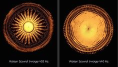 When particles vibrate at 432 Hz there is order and geometry. When they vibrate at 440 Hz however, there is confusion and lack of structure.