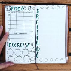 I'm getting the hang of creating my weekly spreads pretty quickly these days. Here are my food, exercise, and gratitude logs for this week. I enjoy adding the little doodles, but I gotta work on that muscle !