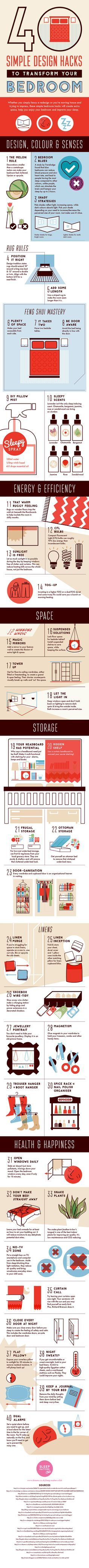 Spruce up your snooze haven with these 40 bedroom design hacks. From the melon rule to using under the bed storage, taking advantage of sunlight and achieving Feng Shui mastery. This infographic courtesy of The Sleep Matters Club will propel your bedroom from messy cave to a well designed, stylish and attractive space in which you can successfully unwind from the day and properly rise for a new one.
