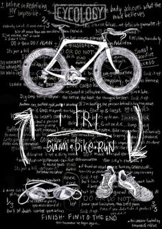 Triathlon Motivation Poster - I Tri: Swim, Bike, Run
