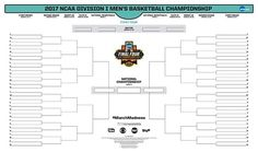 March Madness: Printable NCAA tournament bracket