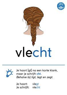 In sommige woorden hoor je -gt-, maar schrijf je cht. Je hoort geen verschil, want de klanken van -gt- en -cht-, klinken hetzelfde. Daarom moet je deze woorden onthouden. Het zijn weetwoorden. Op deze overzichtskaart staan weetwoorden met cht. Dat kan je helpen om deze woorden gemakkelijk te onthouden! Learn Dutch, Dutch Words, Dutch Language, School Posters, Home Schooling, Kids Education, Child Development, Grammar, Einstein