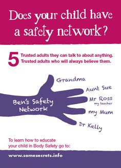 During the school holidays is a perfect time to do the safety network activity with your child. Discuss who their five 'safety' adults are and write or draw their names on the printable hand attached, just follow the link