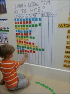"Projeto ""O Nome das Coisas"" | Escola Alemã Corcovado - Deutsche Schule Rio de Janeiro Name Activities, Montessori Activities, Kindergarten Activities, Classroom Activities, Preschool Activities, Preschool Centers, Preschool Math, Math Centers, Math For Kids"