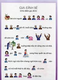 kể chuyện theo tranh cho trẻ mầm non - Google Tìm kiếm Learn Vietnamese, Educational Activities, Cute Photos, Songs, Humor, Learning, Google, Halloween, Children