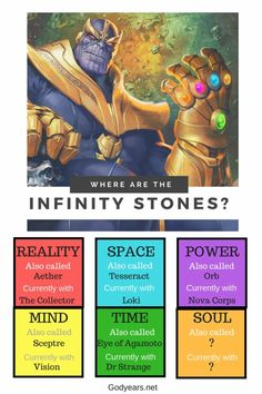 Here Is Your Handy Guide To Where Each Of The Infinity Stones Are Presently In The