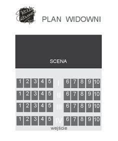 TEATR  CZARNEGO  TŁA: Plan naszej pierwszej widowni ...