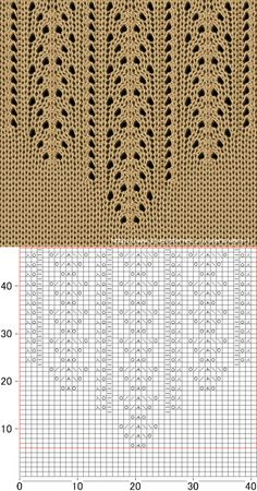 Chinese Lace Stitch Pattern is found in the Eyelet and Lace Stitches category. The Chinese Lace stitch is a my favourite stitch pattern. Intermediate knitting skills would be needed. Lace Knitting Stitches, Crochet Stitches Patterns, Knitting Charts, Lace Patterns, Baby Knitting, Stitch Patterns, Knitting Projects, Points, Knit Jacket