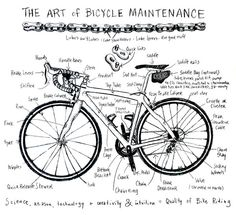 The Art of Bicycle Maintenance. Pencil on paper graphic from Cycology.