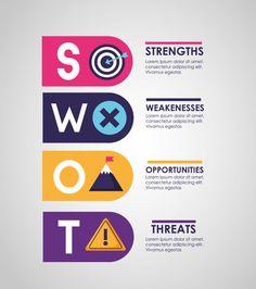 Creative Infographic, Infographics, Swot Analysis Template, Architecture Concept Diagram, Feeds Instagram, Instructional Design, App Ui Design, Web Inspiration, Artists