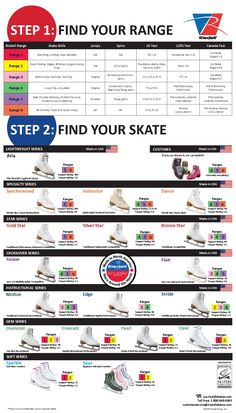 Check our handy Boot Range Chart to identify the appropriate skate for each skating skill level.