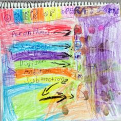 A colorful page show the order of operations - a combination of art and academics!  By one of my art journaling students at the Ontario school.  :]