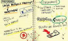 A Social-Business Model #social media #plan #business