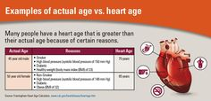 Is your heart older than you?  Many people have a heart age that is greater than their actual age because of certain reasons. To learn examples of actual age vs heart age, check out CDC Vital Signs.