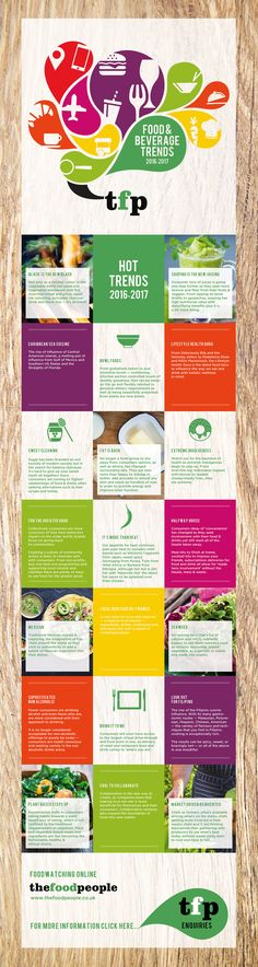 Trendy Food: 2016-2017 - Infographic