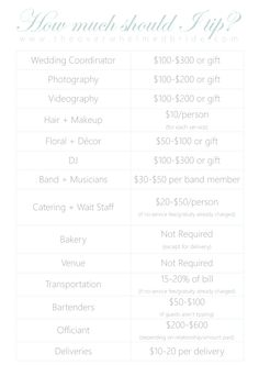 Wedding vendor tipping chart because youre not spending enough how much shoud i tip my wedding vendors junglespirit Image collections