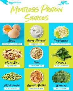 #NPL #ProLifestyle #HealthyTips #QualityDriven I Cup, Banting, Protein Sources, Large Egg, Healthy Tips, Spinach, Beans, Keto, Advice