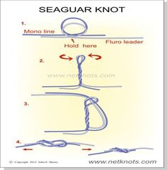Seaguar Knot for tying fluorocarbon leader to end of fishing live - Step by step