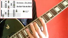 Major Scale (2 patterns) Db IONIAN MODE - Db JÔNICO - For guitar FAST LE...
