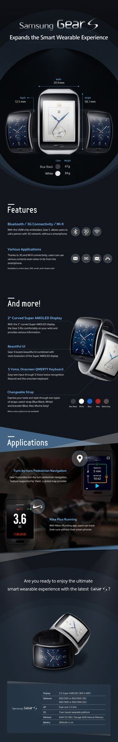 Samsung Gear S features explained in an attractive infographic