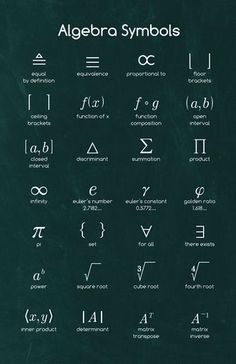 Education Discover Algebra Symbols I Math Posters More - Kids education and learning acts Physics Formulas Algebra Formulas Geometry Formulas Mathematics Geometry Maths Solutions Maths Algebra Algebra Help Algebra Equations Ap Calculus Physics Formulas, Physics And Mathematics, Mathematics Geometry, Maths Algebra Formulas, Geometry Formulas, Math Poster, Physics Poster, Physics Humor, Maths Solutions