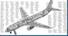 Boeing 737 Cutaway Military Aircraft poster on sale at theposterdepot. Poster sizes for all occasions. Boeing 737 Cutaway Military Aircraft Poster for sale. Cutaway, Restaurant Signs, Man Cave Signs, Aircraft Photos, Aircraft Design, Custom Photo Mugs, Boat Plans, Bar Signs, Shed Plans