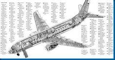Boeing 737 Cutaway Military Aircraft Photo Mug Gourmet Tea Gift Basket
