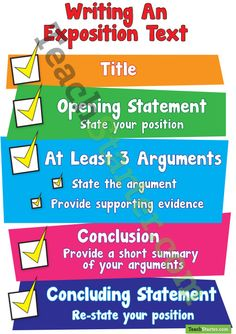 Writing An Exposition Text Poster | Teaching Resources - Teach Starter