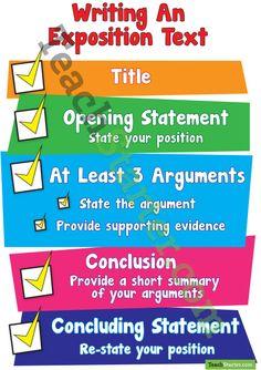 Writing An Exposition Text Poster | Teaching Resources - Teach Starter