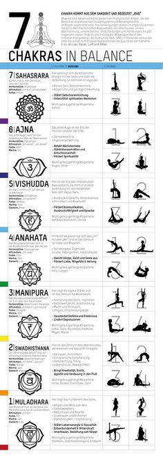 Yoga Poster - 7 Chakras in Balance Check out http://www.pastliferegressionutah.com/About-Me.html