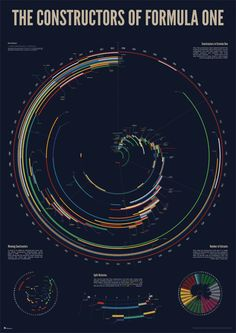 The Constructors of Formula One by PJ Tierney, via Behance