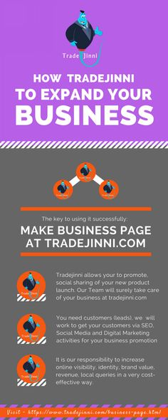 Create Business Page: Online Business Promotion - Tradejinni Infographic