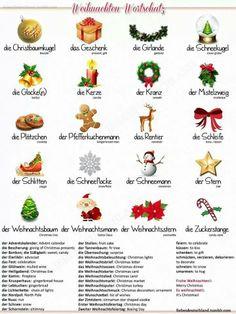 Dla przypomnienia - świąteczny słowniczek dla naszych au pair w Niemczech