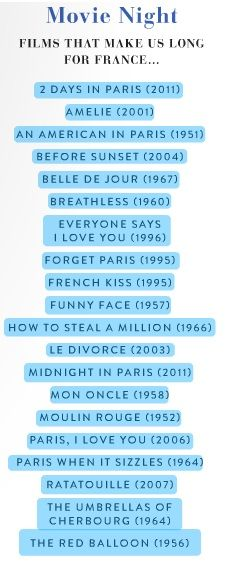 French Movies to Watch via Matchbook Mag 1/2013