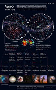 30 anni di osservazioni scientifiche del telescopio spaziale Hubble nell'infografica di Nadieh Bremer (Visual Cinnamon) Il 24 aprile del 1990 venne l...