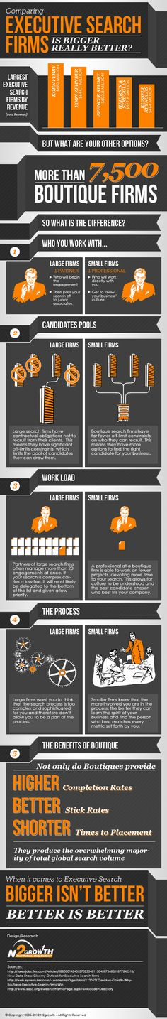 How To Choose An Executive Search Firm (Infographic) | N2Growth Blog
