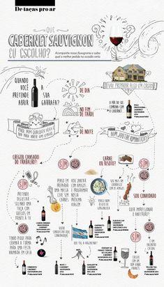Gosta de Cabernet Sauvignon? A gente indica as harmonizações e as ocasiões ideais pra você apreciar o vinho! #wine #vinho #cabernet
