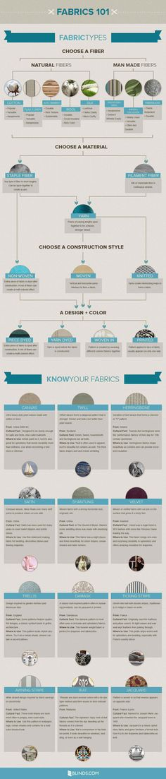 Choosing the right fabric is not as easy as it may seem. In fact, there are a lot of different types to choose from.