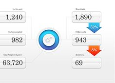 Nice, clean and different way of showing a dashboard - refreshing