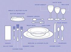 О еде на английском языке
