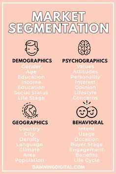 SEO Marketing Social Media Market Segmentation Our market segmentation infographic will clearly demonstrate how you should be defining your market. Learning more about how your market lives their lives is a sure way to create engaging content. Digital Marketing Strategy, Marketing Tactics, Marketing Plan, Marketing Tools, Content Marketing, Internet Marketing, Online Marketing, Social Media Marketing, Marketing Strategies