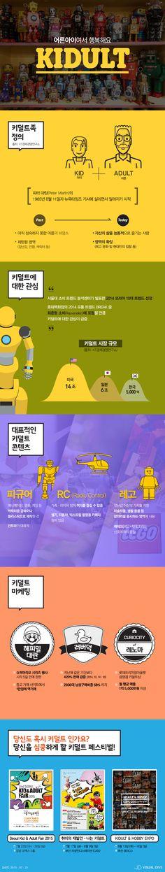 어른아이여서 행복해요… 키덜트(kidult) 열풍 [인포그래픽] #Kidult / #Infographic ⓒ 비주얼다이브 무단 복사·전재·재배포…