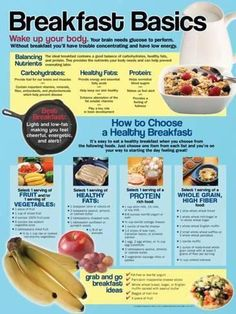 Handy Nutrition Tips for health and wellness, tip reference 1355487824 - Healthy and steady nutrition tips to develop healthy meals nutrition plan meals .Must try healthy Nutrition note pinned on this super inspiring day 20190810 Healthy Desayunos, Healthy Drinks, Healthy Living, Heart Healthy Foods, Diabetic Living, Healthy Weight, Healthy Fats List, Happy Foods, Healthy Snacks
