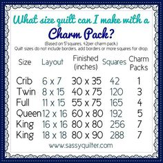 What Can You Do with a 5 Inch Charm Square? - Quilting Digest