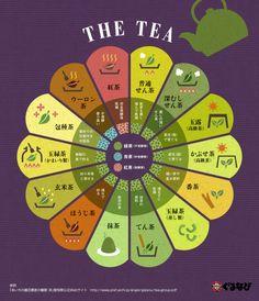 matcha green tea powder - Kiss Me Organics / Green / Tea: Grocery & Gourmet Food Kombucha, Tea Japan, Tea Facts, Matcha Green Tea Powder, Japanese Tea Ceremony, Types Of Tea, Oolong Tea, Tea Blends, Tea Recipes