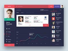50 User profile page — Design Inspiration | by Muzli | Muzli - Design Inspiration Dashboard Design, App Ui Design, Interface Design, User Interface, Web Design Tips, Page Design, Profile Website, Human Centered Design, Apps