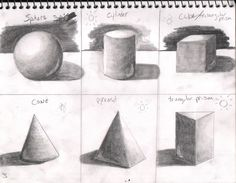 Quarter 2 - Art 1